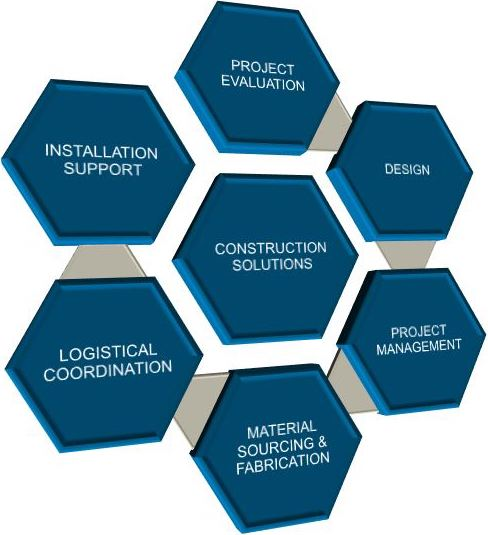 steel-buildings-solution-and-services